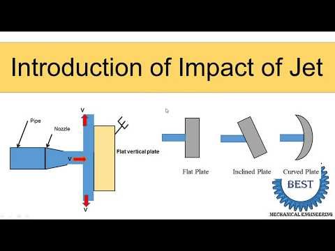 Introduction of impact of jet