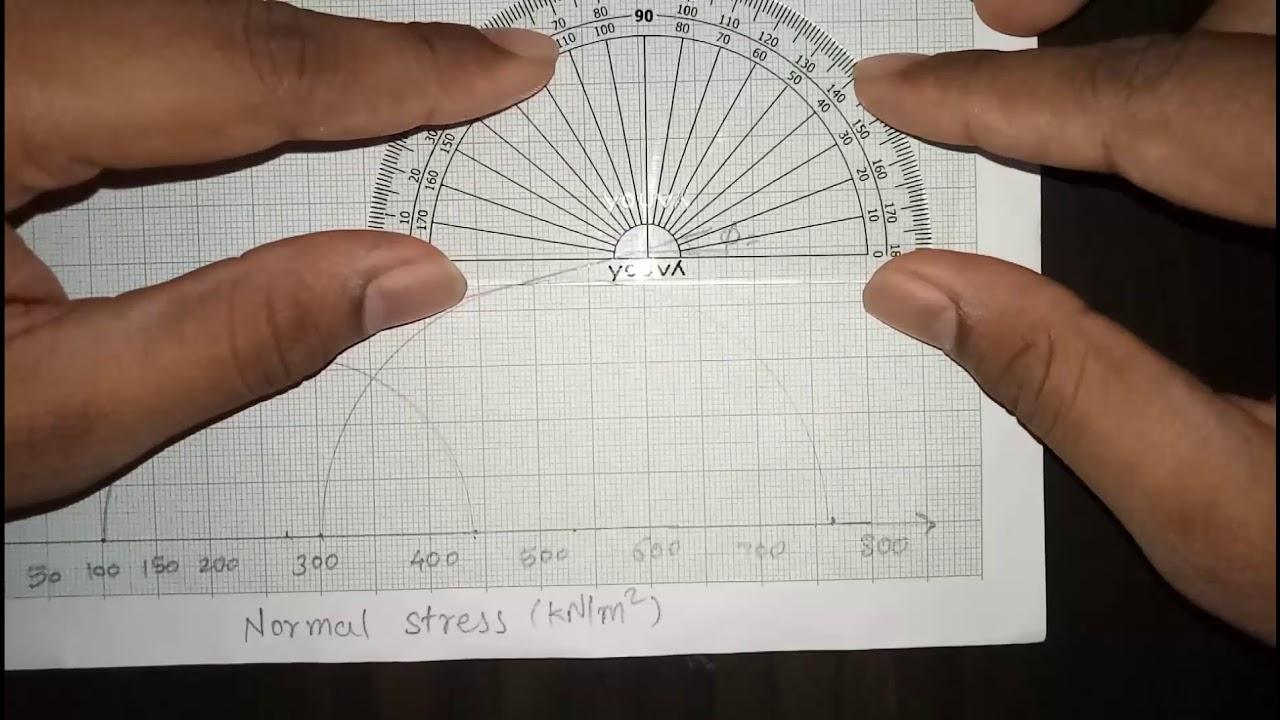 How to draw Mohrs Circle (Shear strength), Mumbai University Solved Example.