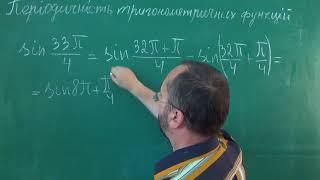 Тема 3 Урок 7 Періодичність тригонометричних функцій Приклад 6 - Алгебра 10 клас