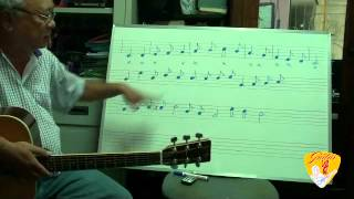 HƯỚNG DẪN TẬP GUITAR (cho người mới bắt đầu)_Bài 5.5: Học về nhịp (tiếp)
