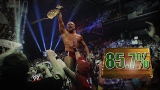 Know your WWE stats - Money in the Bank