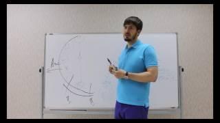 Астрология финансового успеха. Павел Андреев(, 2017-05-19T22:27:51.000Z)