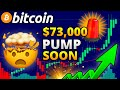 BITCOIN On The Verge Of Another PUMP?! 🔥 CRYPTO & BITCOIN ...