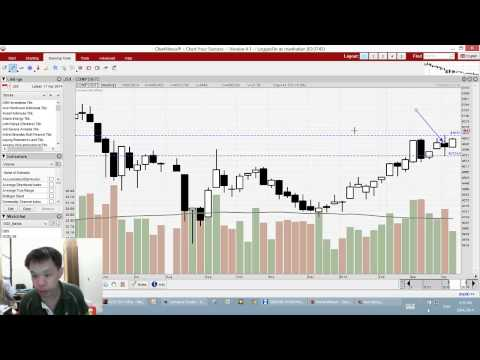 Apr 21 Indonesia IDX forex, futures and stocks with Jonathan Tan