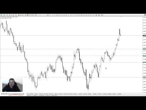 How to Trade the 15 Minute Chart Successfully with Price Action