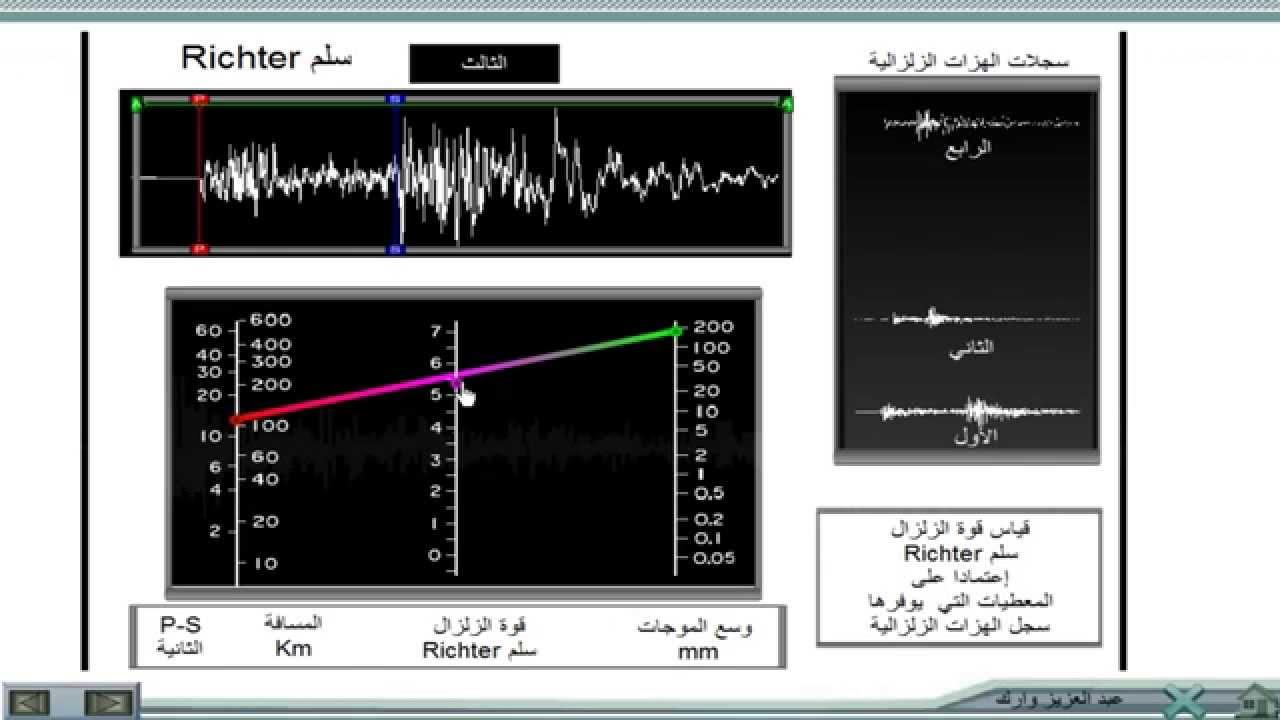 قياس قوة الزلازل سلم Richter Youtube