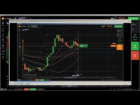 ▶️ Price Action: iq option binary options online, trading binary option, option strategies part 40