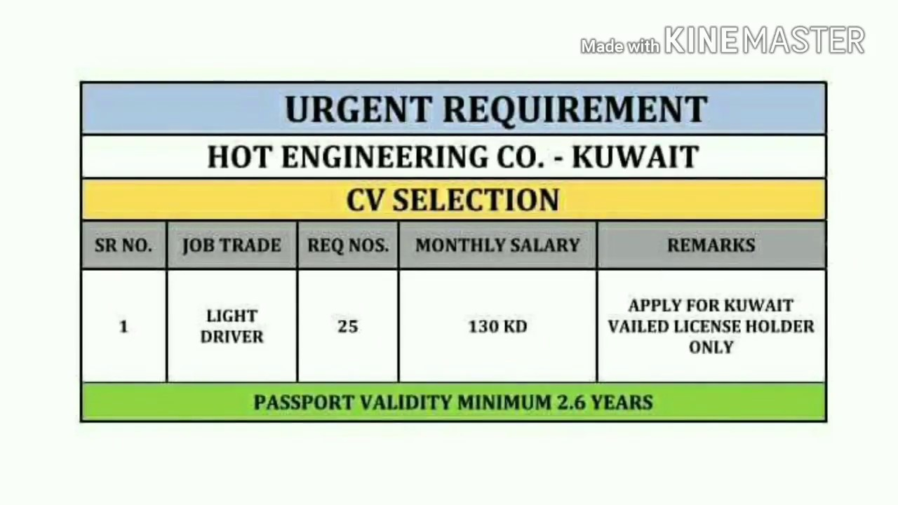 #Urgent jobs For Kuwait country// Post Light Driver High Salary//
