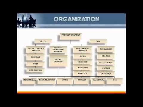 Project Execution Plan -- Importance & Relevance