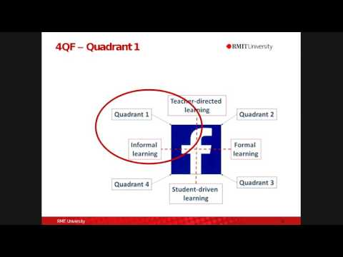 The Four Quadrant Framework (4QF) - for analysing social media in H.Ed