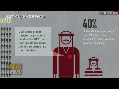 """Two of Mass Palestinian Prisoner's Hunger Strike """"On Verge of Death"""""""