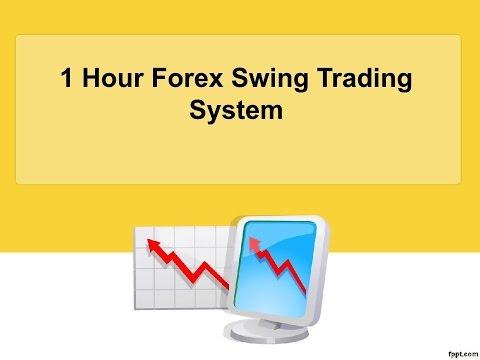 Stratgyswing trading in forex