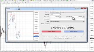 How To Place A Forex Trade Using Meta Trader 4