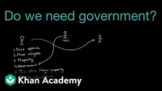 The social contract | Foundations of American democracy | US government and civics | Khan Academy