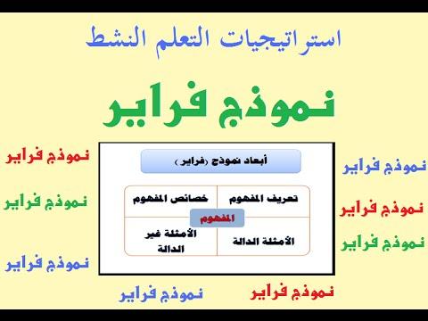 استراتيجيات التدريس الفعال pdf