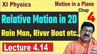 Relative Motion in 2 dimensions, Motion in a Plane, Class 11 Physics Chapter 4, IIT JEE, NEET, 4.14