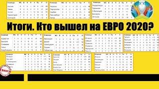 Чемпионат Европы по футболу. Итоги октября. Кто вышел на ЕВРО 2020? Кто вылетел? Таблицы.