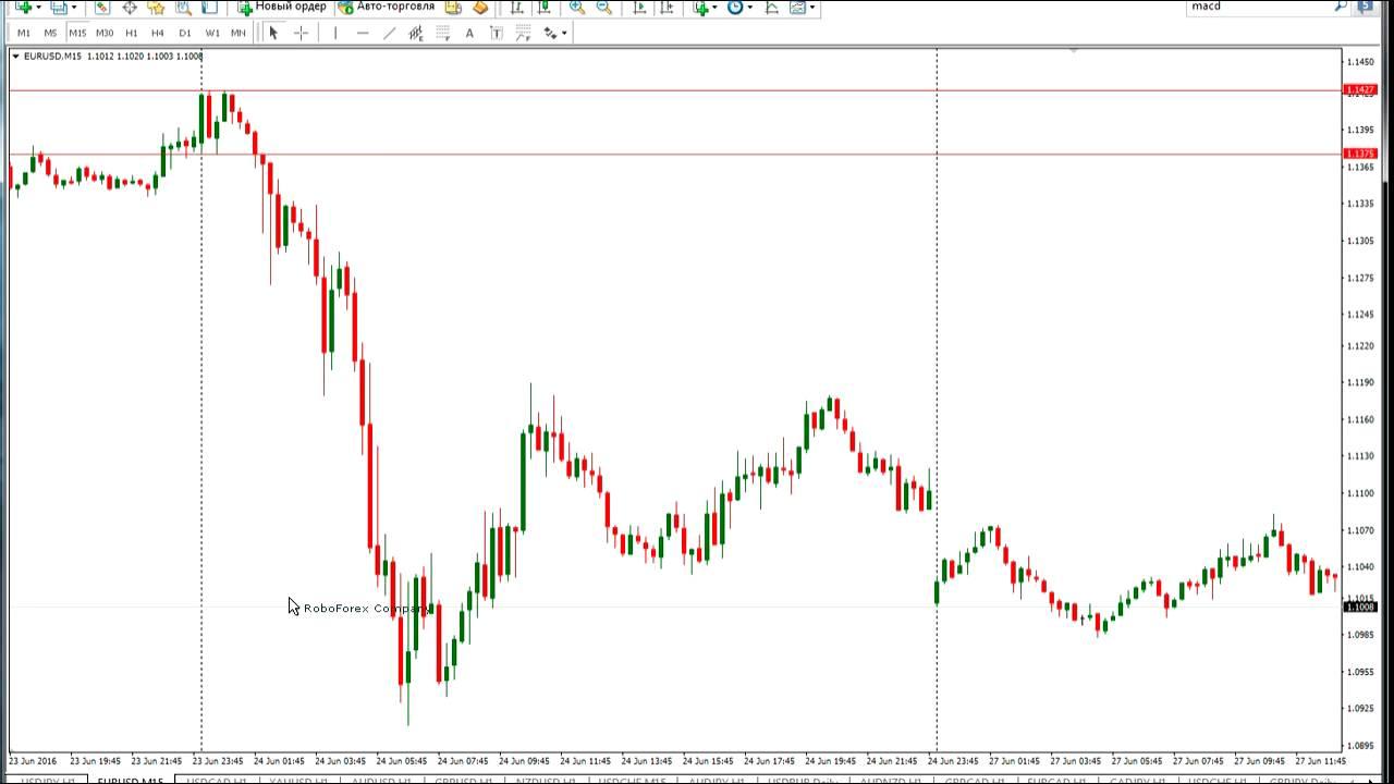 Торговая система forex 4 seasons 980 евро в рублях