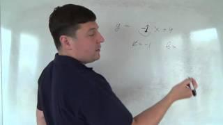 Алгебра 7 класс. 30 сентября. Стандартный вид линейной функции