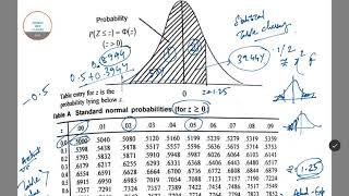 HOW TOP CHECK A STATISTICAL TABLE? T-TABLE,CHI-SQUARE,F-TEST,STANDARD NORMAL,ONE TAIL,TWO TAIL