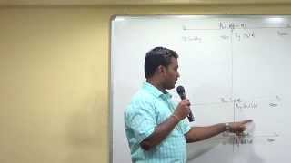 Partnership Accounts Lecture 3(1)
