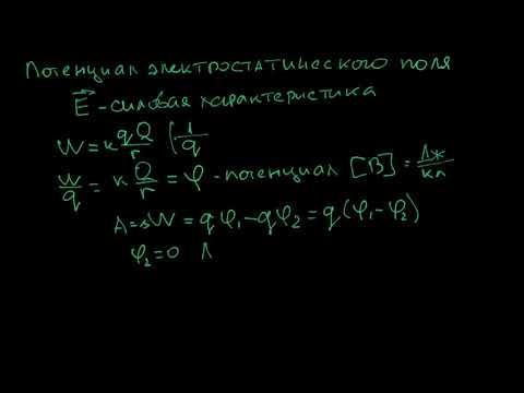 Физика. Потенциал электростатического поля