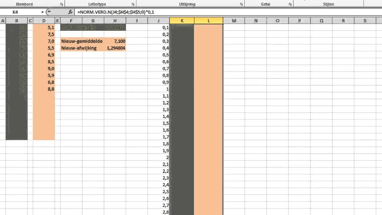 Normaalverdeling In Excel