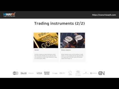 HiWayFX | Forex Broker | Trade Forex, Indices, Oil, Gold