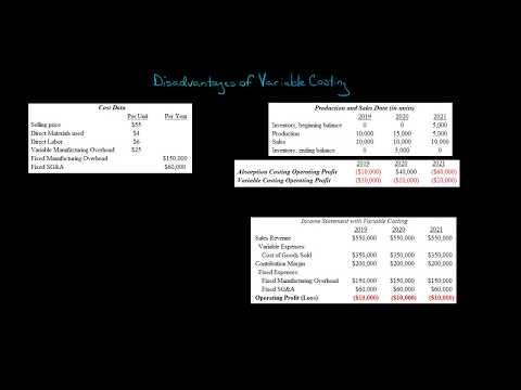 Disadvantages of Variable Costing - Edspira