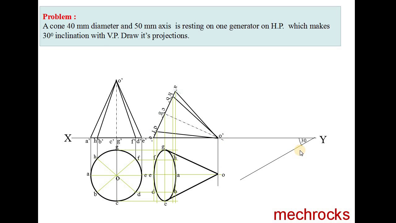 Engineering Drawing Projections Of Cone With Generator On Hp Youtube
