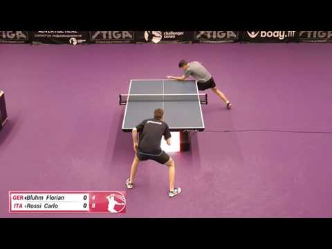 Florian Bluhm Vs Carlo Rossi (Challenger Series September 24th 2019 Group Match)