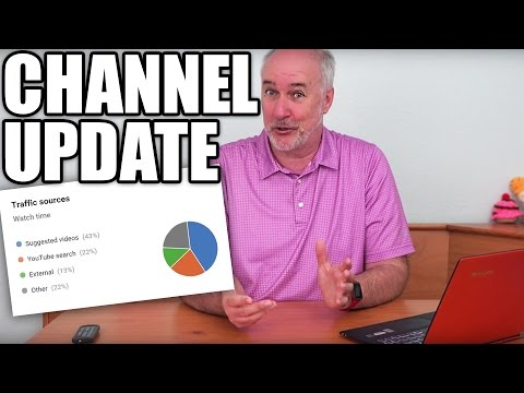 State of the Channel Update- 3 Months In | EpicReviewGuys