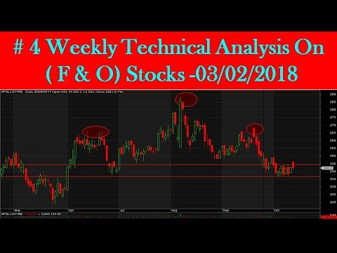 Stock Fatafat Analysis 03 02 2018 !! Stock Analysis !! F&O STOCK ANALYSIS !!