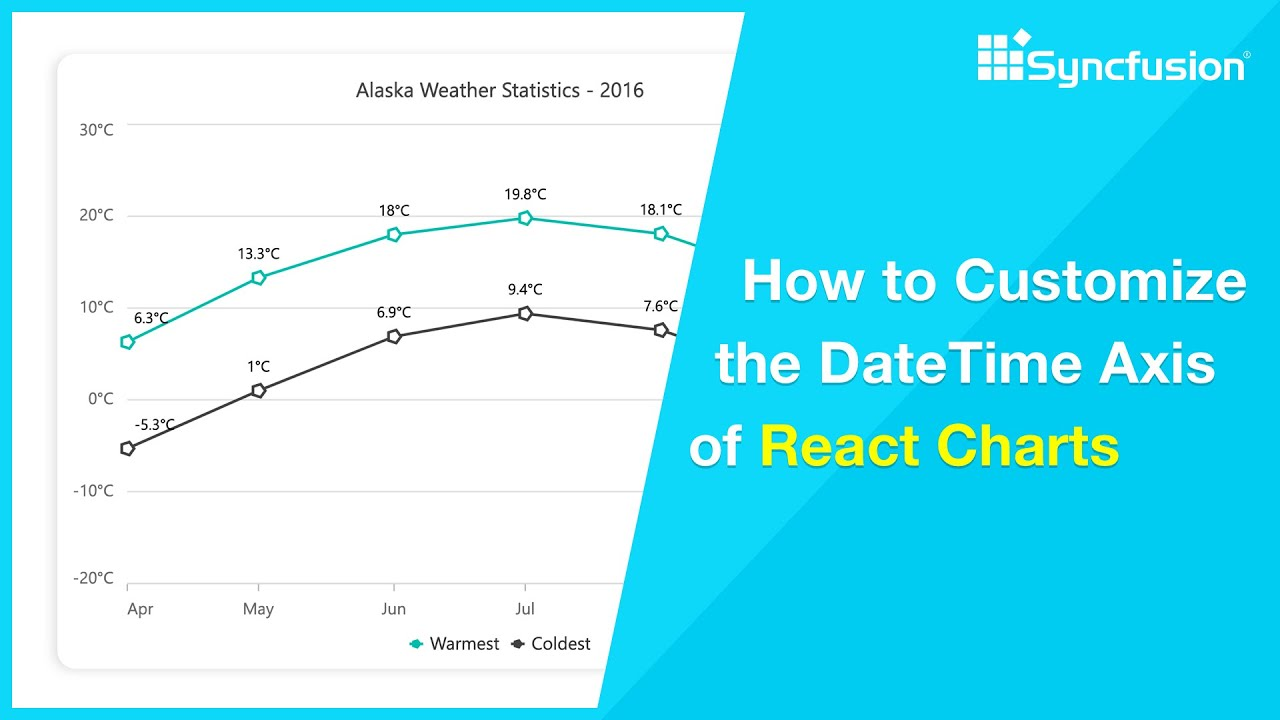 How to Customize the DateTime Axis in React Charts