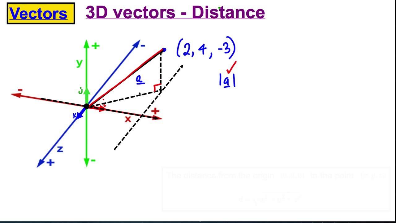 Core 4 Maths A-Level Edexcel - Vectors (6) - YouTube