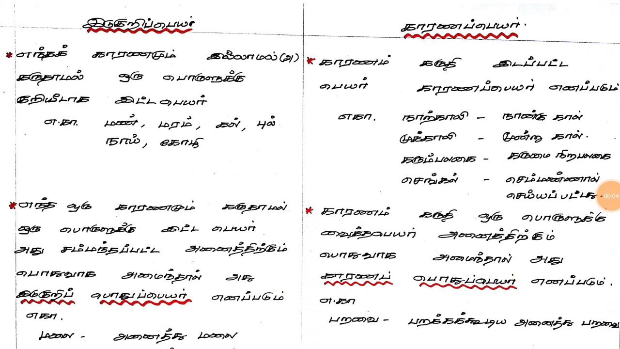 Tamil Ilakkanam Book