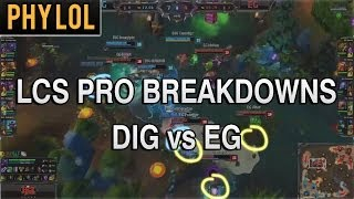 LCS Pro Breakdowns - DIG vs EG - How To Use Minions To Win