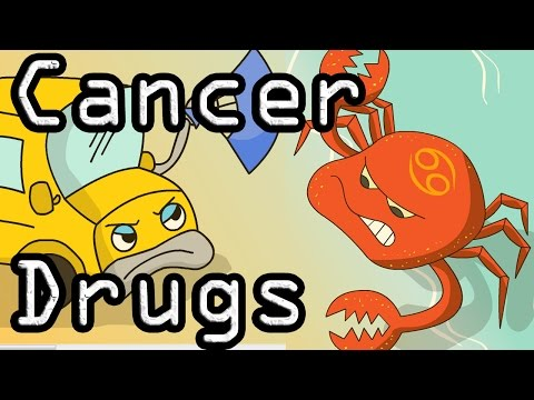 Cancer Drugs – Learn with Visual Mnemonics!