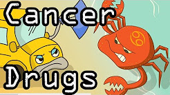Cancer Drugs - Learn with Visual Mnemonics!