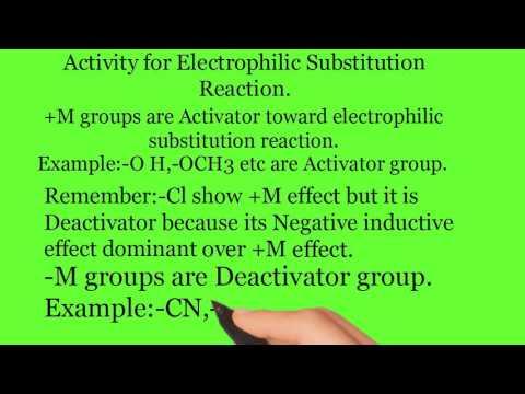 Copy of Mesomeric Effect for NEET, IIT-ADVANCE LEVEL.