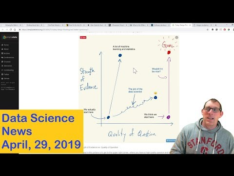 deep learning | Data Science 101