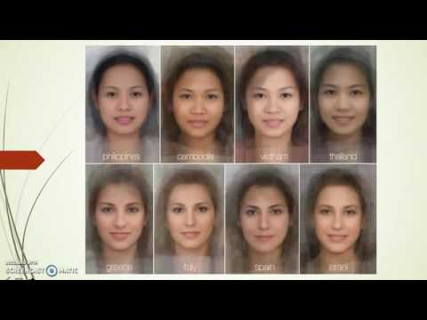 Facial Attractiveness in Cultural Psychology Today