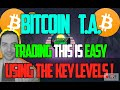 Trading BTC is EASY when you know THE KEY PRICE LEVELS: May 27th Bitcoin Technical Analysis