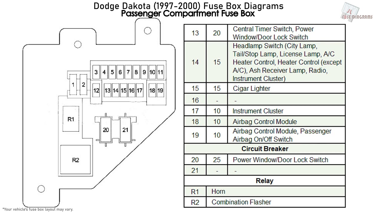 dodge dakota (1997-2000) fuse box diagrams - youtube  youtube