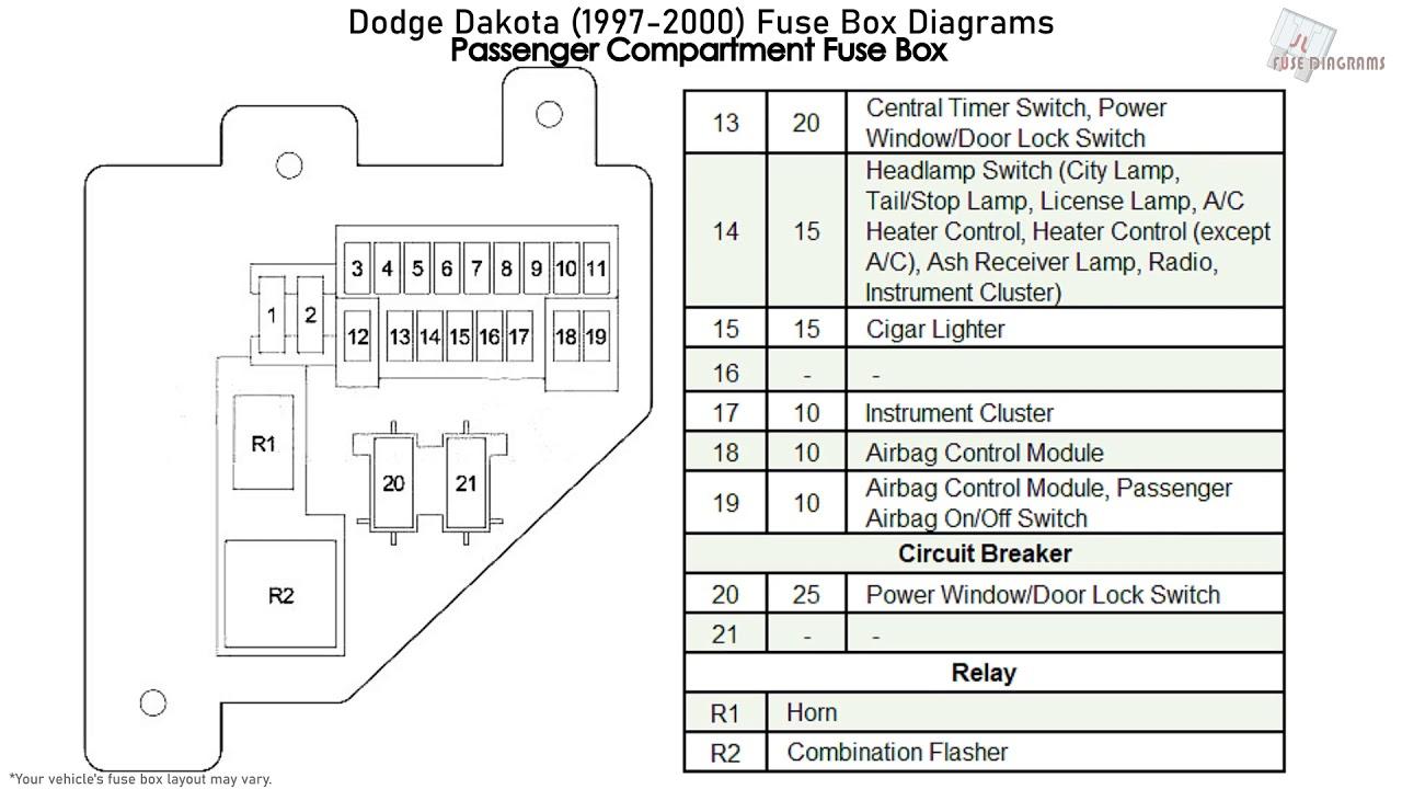 2004 Dodge Stratus Interior Fuse Box Diagram
