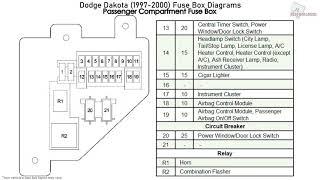 Dodge Dakota 1997 2000 Fuse Box Diagrams Youtube