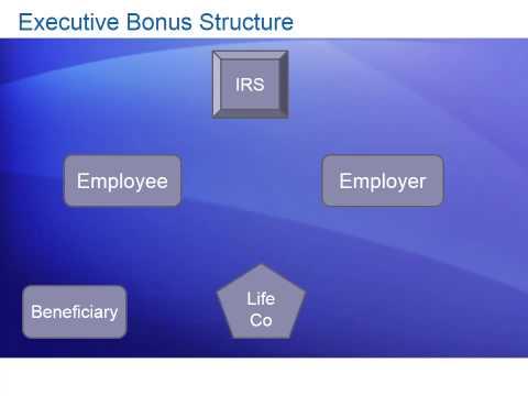 Executive Bonus with Life Insurance
