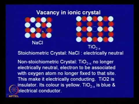 Mod-01 Lec-10 Crystal Defects in Metals