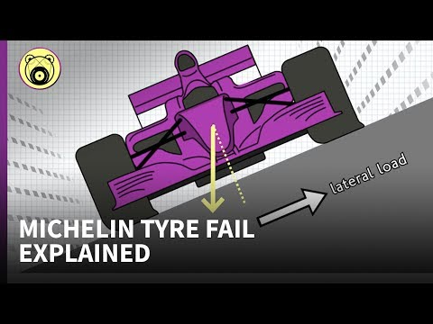 How the 2005 US GP became a farce - Chain Bear explains
