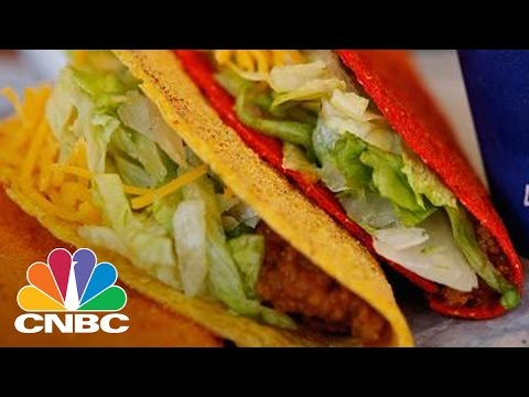 Yum Brands' Big Split From China | Squawk Box | CNBC